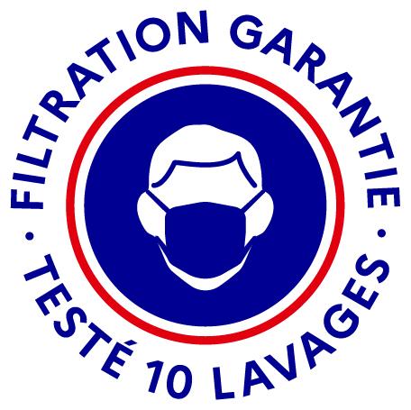 Logo llavable